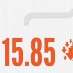 Infographie Firefox 4 en 48h
