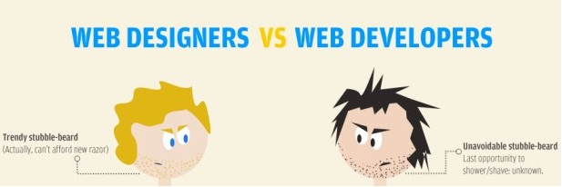 infographie - web dev vs web designer