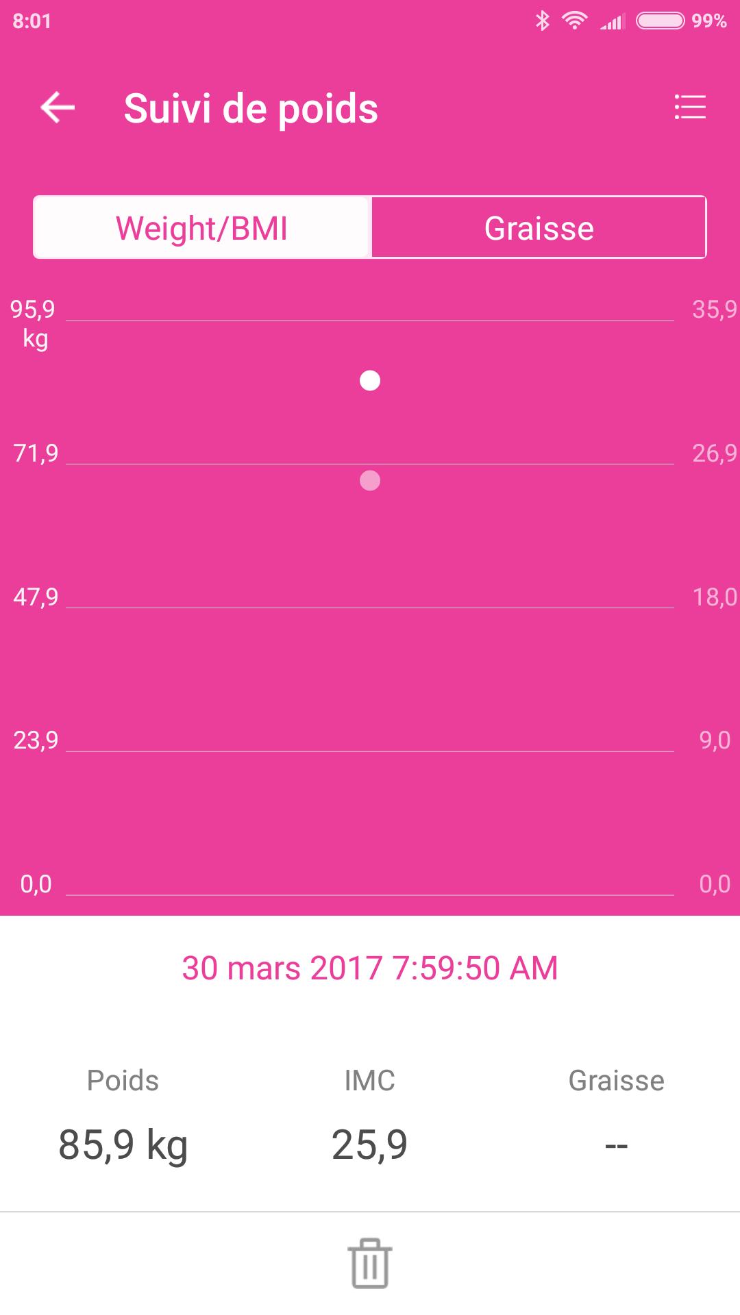 Application Iphone Balance Gramme Gratuit