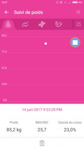 Test de la balance connectée Koogeek avec impédancemètre